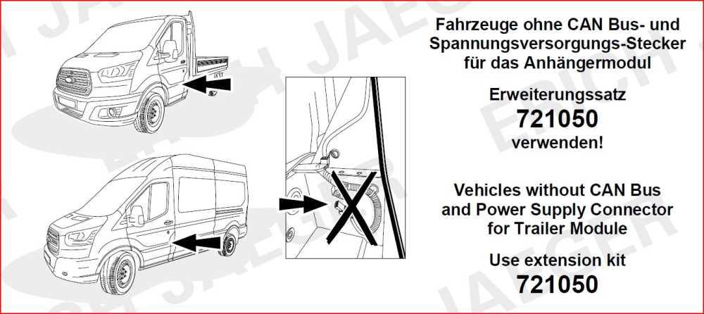 Elektropřípojka Ford Transit skříň/kombi/valník 7pin