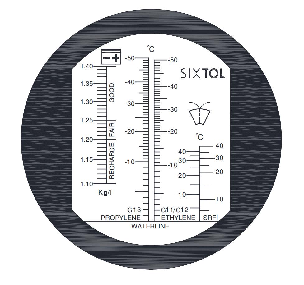 Refraktometr na měření provozních kapalin automobilu, SIXTOL